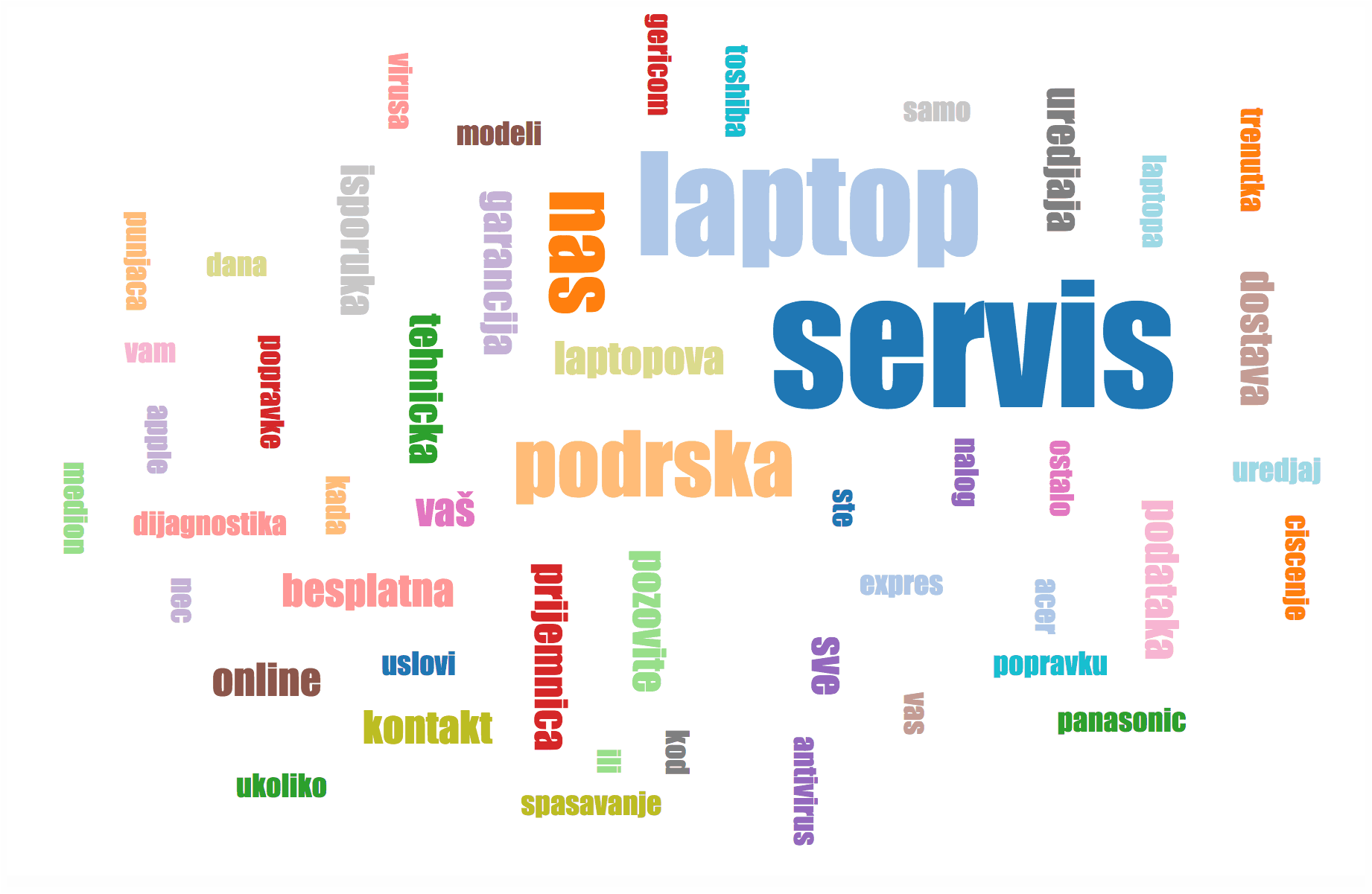 laptop-servis-reci